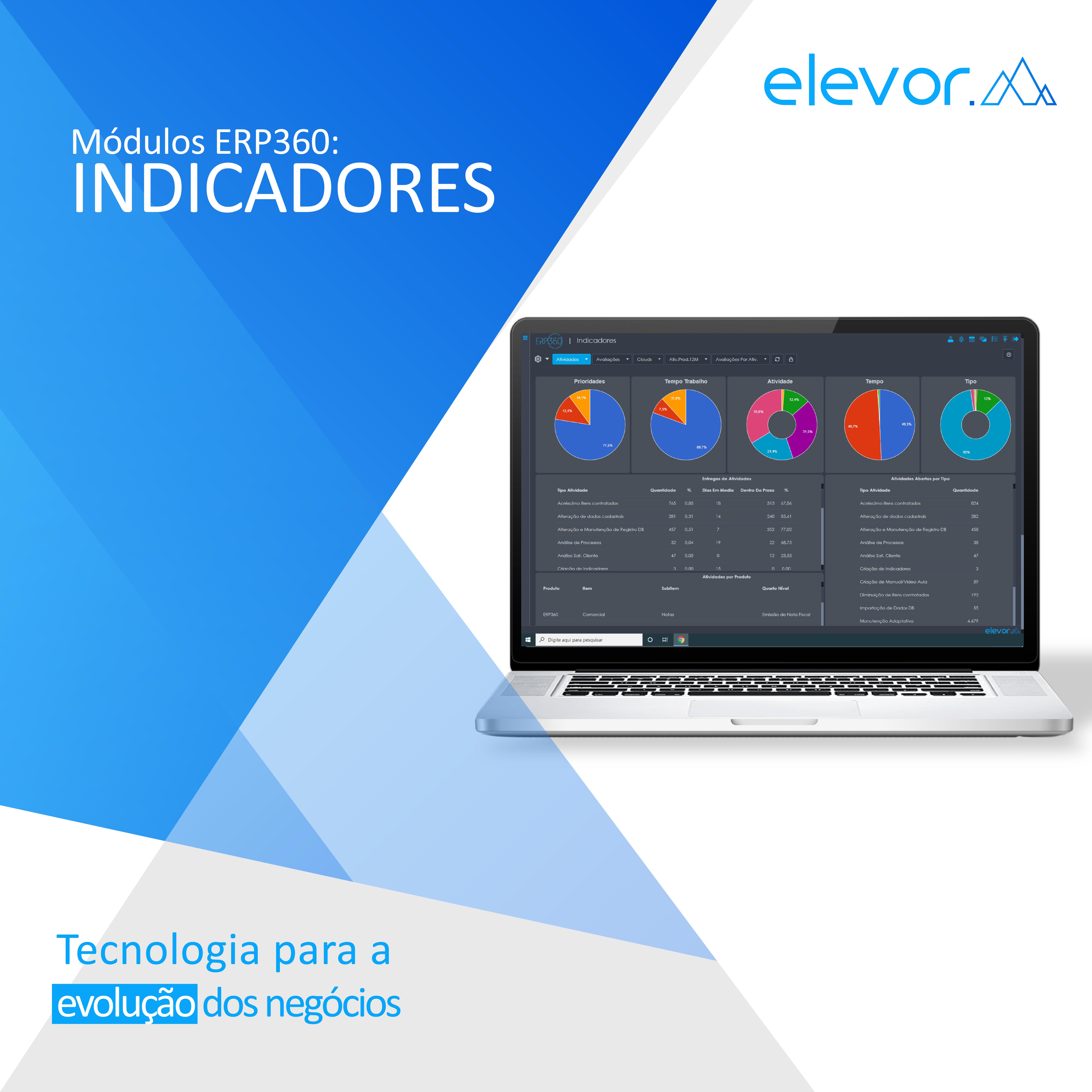 Módulos ERP360: Indicadores